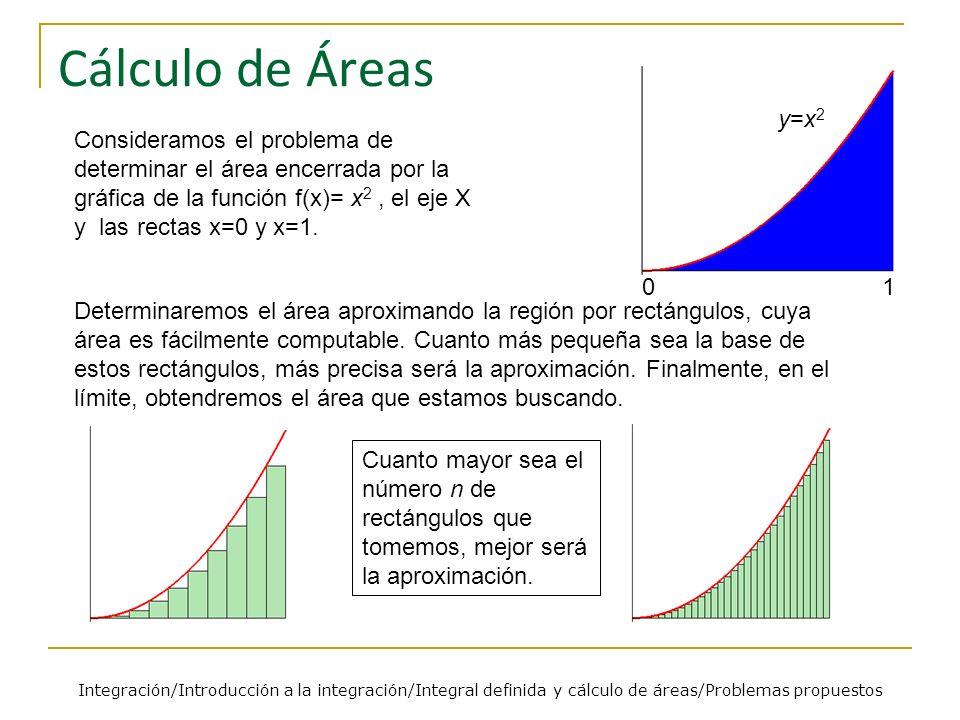 Integración/Introducción a la integración/Integral definida y cálculo de áreas/Problemas propuestos Cálculo de Áreas Consideramos el problema de deter