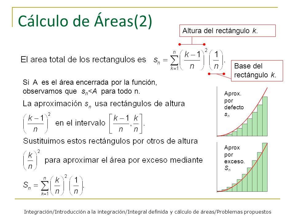Problemas Integración/Introducción a la integración/Integral definida y cálculo de áreas/Problemas propuestos 1 1 Utilizando la definición de área encerrada bajo la gráfica de una función, hallar el área de la región encerrada por la gráfica de la función y = x para 0 x 2.