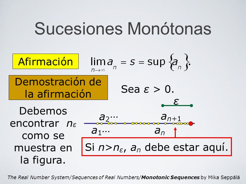 The Real Number System/Sequences of Real Numbers/Monotonic Sequences by Mika Seppälä Sucesiones Monótonas Sea ε > 0. Afirmación a1a1 a2a2 … … anan a n