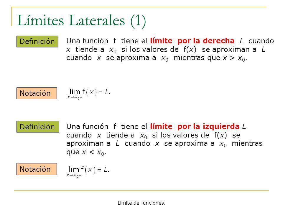 Límite de funciones. Límites Laterales (1) Definición Notación Definición Notación Una función f tiene el límite por la derecha L cuando x tiende a x