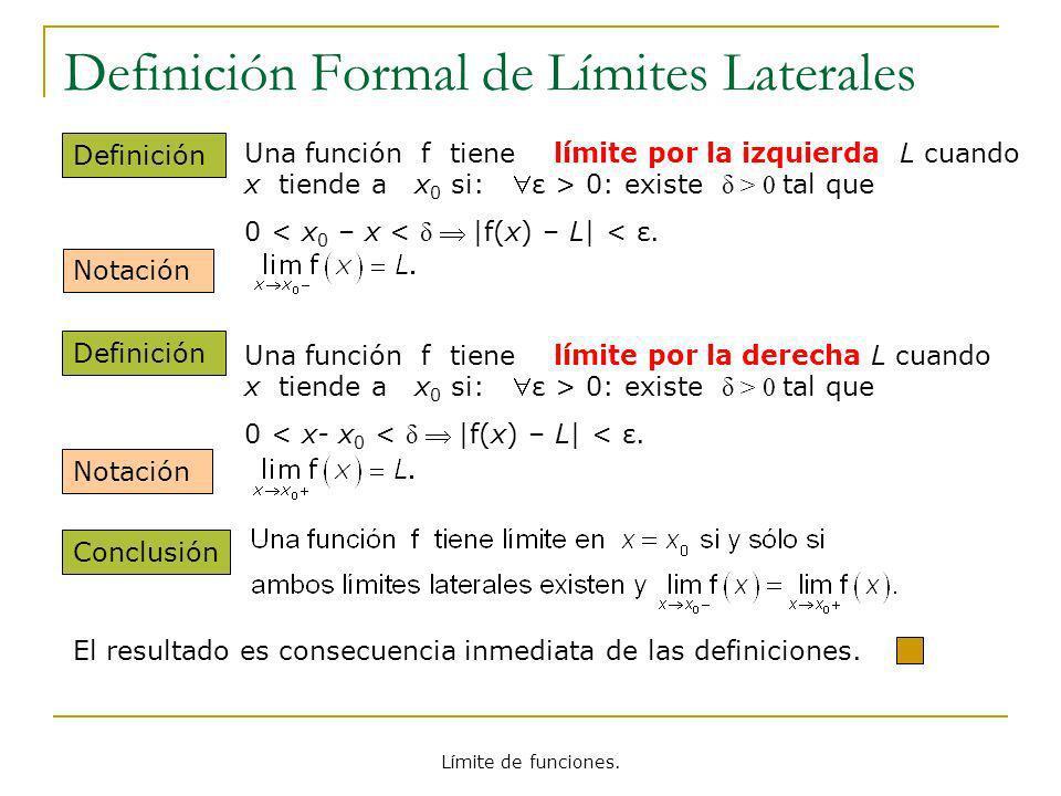 Límite de funciones. Definición Formal de Límites Laterales Definición Conclusión El resultado es consecuencia inmediata de las definiciones. Una func