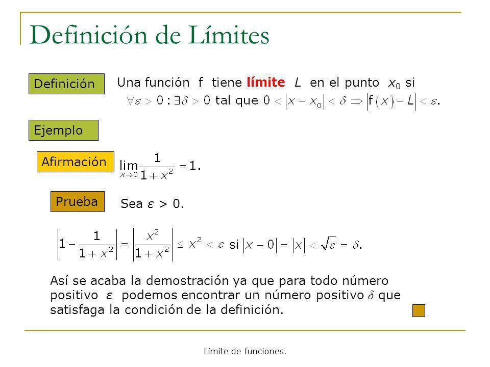 Límite de funciones. Definición de Límites Definición Ejemplo Afirmación Prueba Así se acaba la demostración ya que para todo número positivo ε podemo