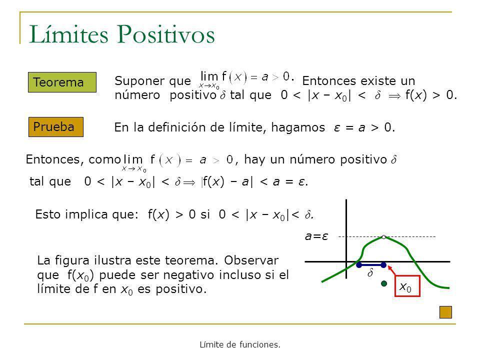 Límite de funciones. Límites Positivos Teorema Prueba Suponer que Entonces existe un número positivo δ tal que 0 0. En la definición de límite, hagamo