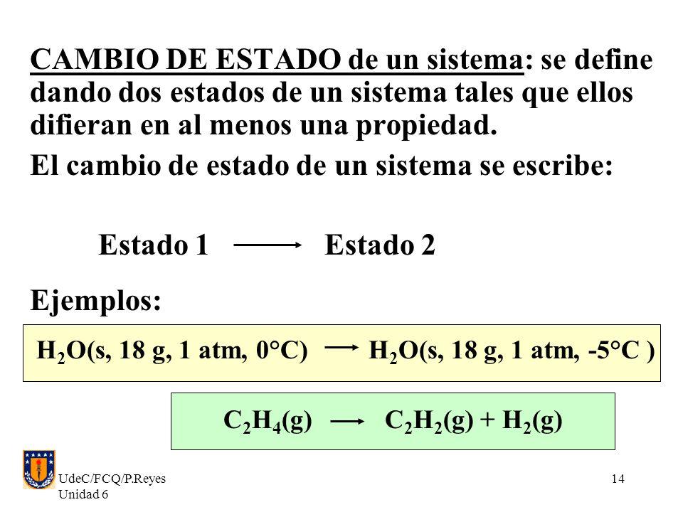 UdeC/FCQ/P.Reyes Unidad 6 14 CAMBIO DE ESTADO de un sistema: se define dando dos estados de un sistema tales que ellos difieran en al menos una propie