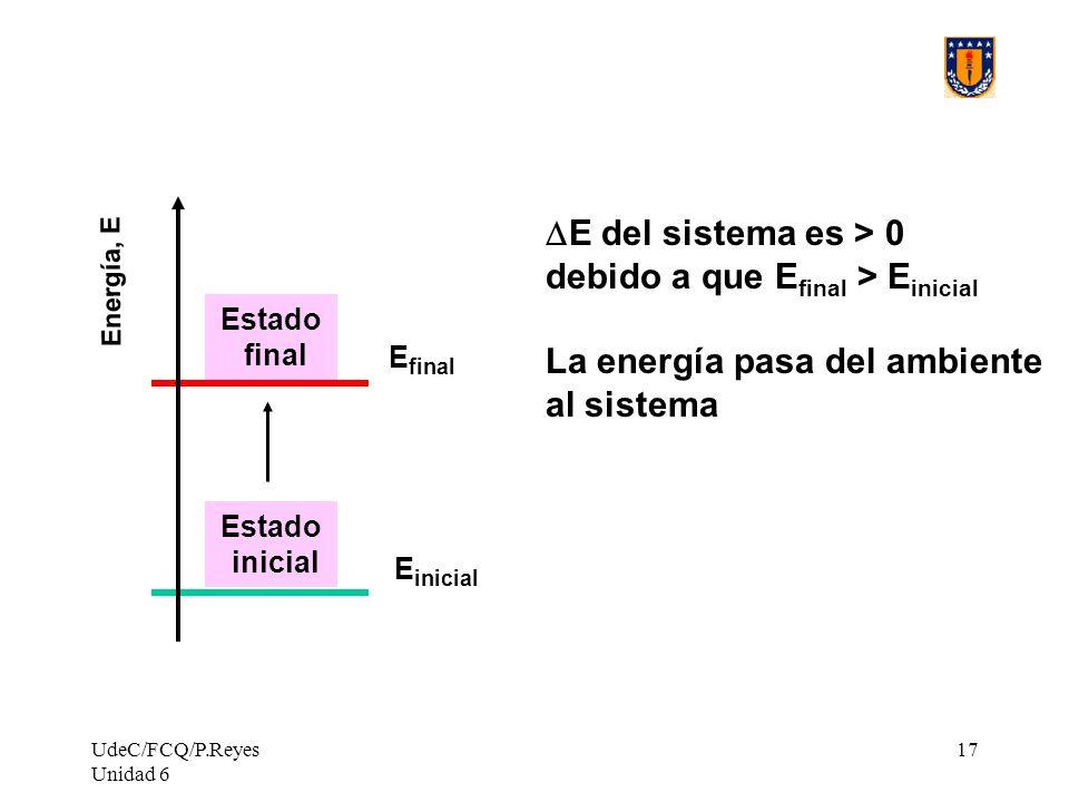 UdeC/FCQ/P.Reyes Unidad 6 17 Energía, E Estado inicial Estado final E final E inicial E del sistema es > 0 debido a que E final > E inicial La energía