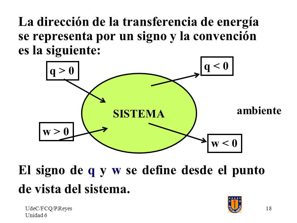 UdeC/FCQ/P.Reyes Unidad 6 18 La dirección de la transferencia de energía se representa por un signo y la convención es la siguiente: El signo de q y w