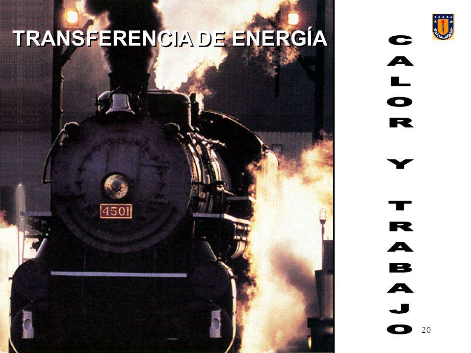 UdeC/FCQ/P.Reyes Unidad 6 20 TRANSFERENCIA DE ENERGÍA