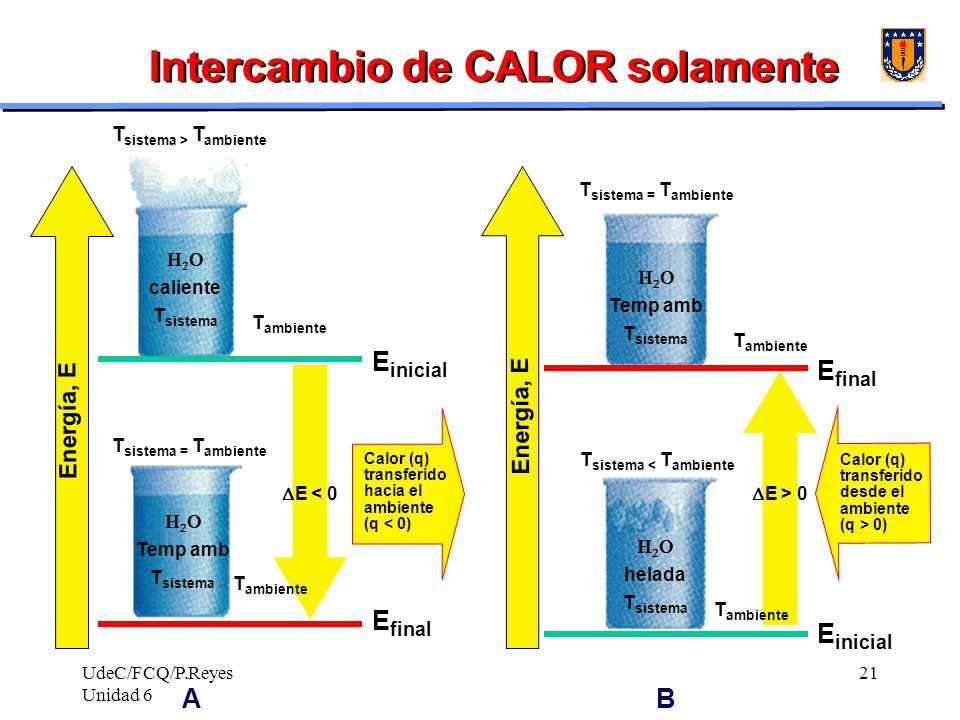 UdeC/FCQ/P.Reyes Unidad 6 21 Energía, E Calor (q) transferido hacia el ambiente (q < 0) E > 0 Temp amb T sistema helada T sistema T sistema = T ambien