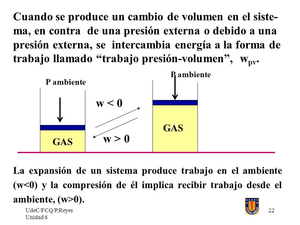 UdeC/FCQ/P.Reyes Unidad 6 22 Cuando se produce un cambio de volumen en el siste- ma, en contra de una presión externa o debido a una presión externa,