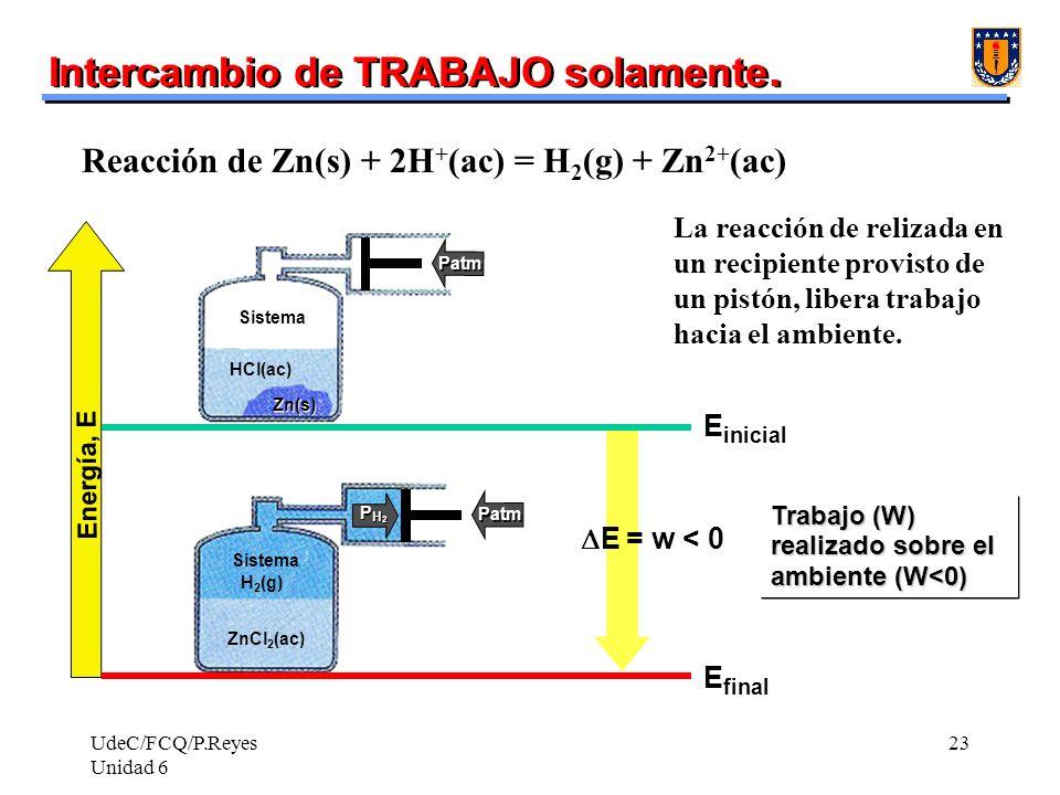 UdeC/FCQ/P.Reyes Unidad 6 23 Energía, E Patm Zn(s) HCl(ac) Patm PH2PH2 PH2PH2 ZnCl 2 (ac) H 2 (g) E = w < 0 Trabajo (W) realizado sobre el ambiente (W
