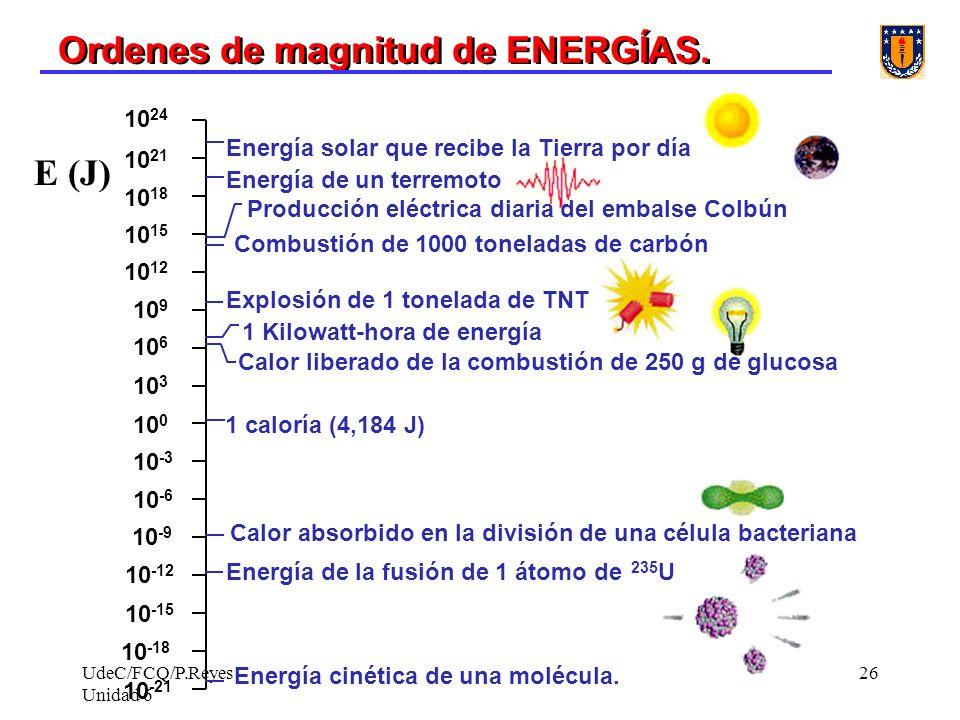 UdeC/FCQ/P.Reyes Unidad 6 26 Ordenes de magnitud de ENERGÍAS. Energía cinética de una molécula. Energía solar que recibe la Tierra por día Energía de