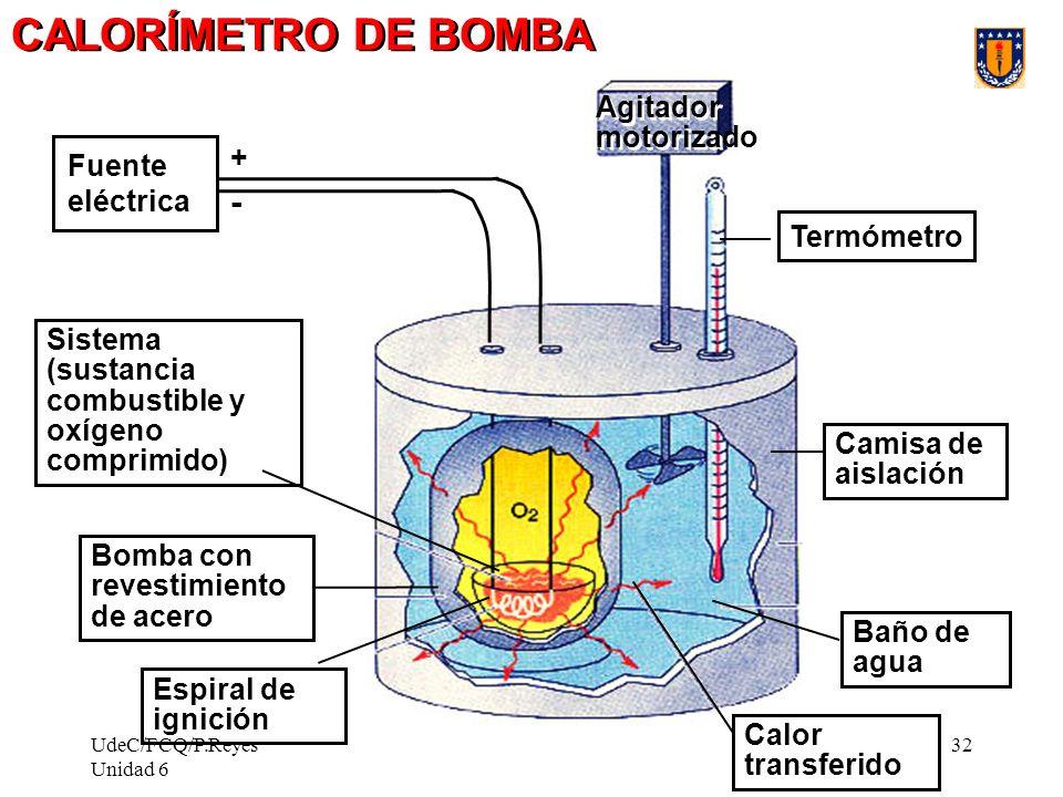 UdeC/FCQ/P.Reyes Unidad 6 32 Fuente eléctrica + - Agitador motorizado Termómetro Camisa de aislación Baño de agua Calor transferido Espiral de ignició