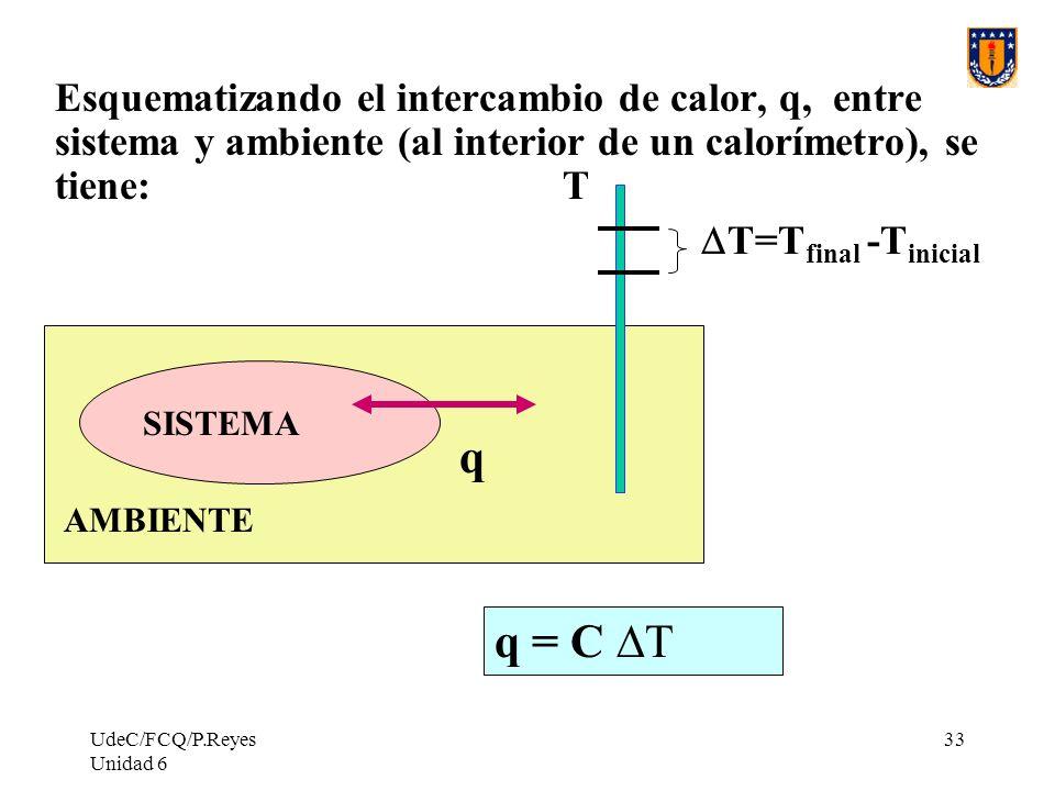 UdeC/FCQ/P.Reyes Unidad 6 33 Esquematizando el intercambio de calor, q, entre sistema y ambiente (al interior de un calorímetro), se tiene: T T=T fina