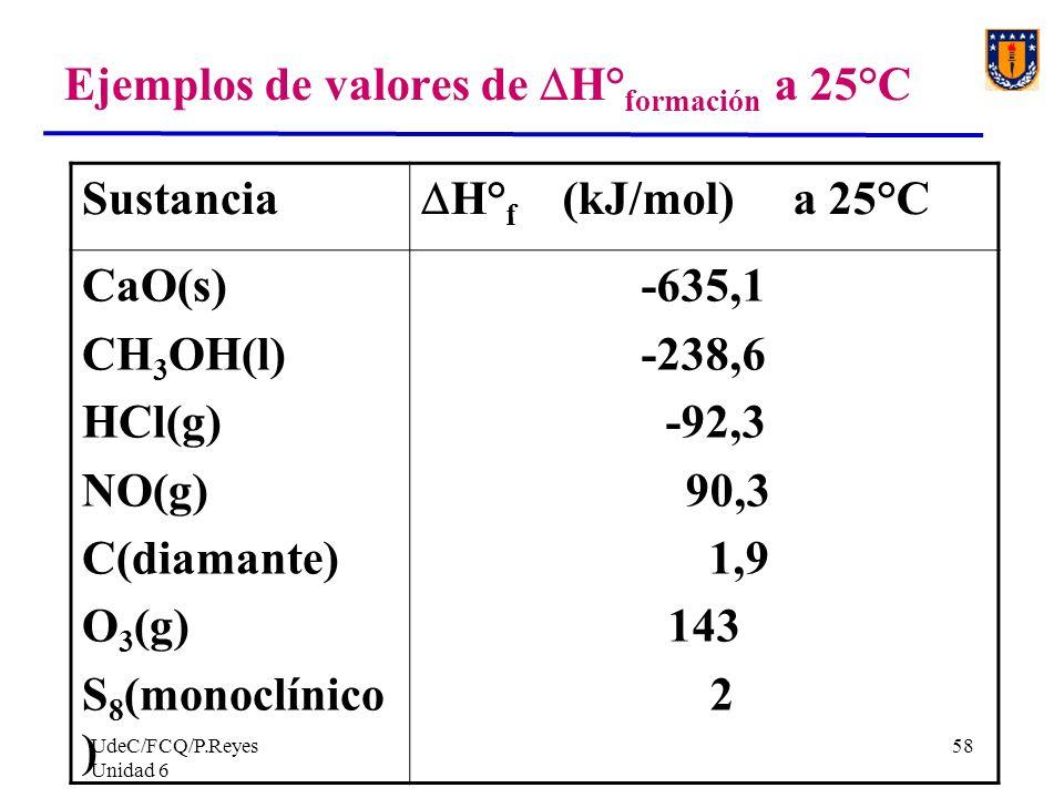 UdeC/FCQ/P.Reyes Unidad 6 58 Ejemplos de valores de H° formación a 25°C Sustancia H° f (kJ/mol) a 25°C CaO(s) CH 3 OH(l) HCl(g) NO(g) C(diamante) O 3