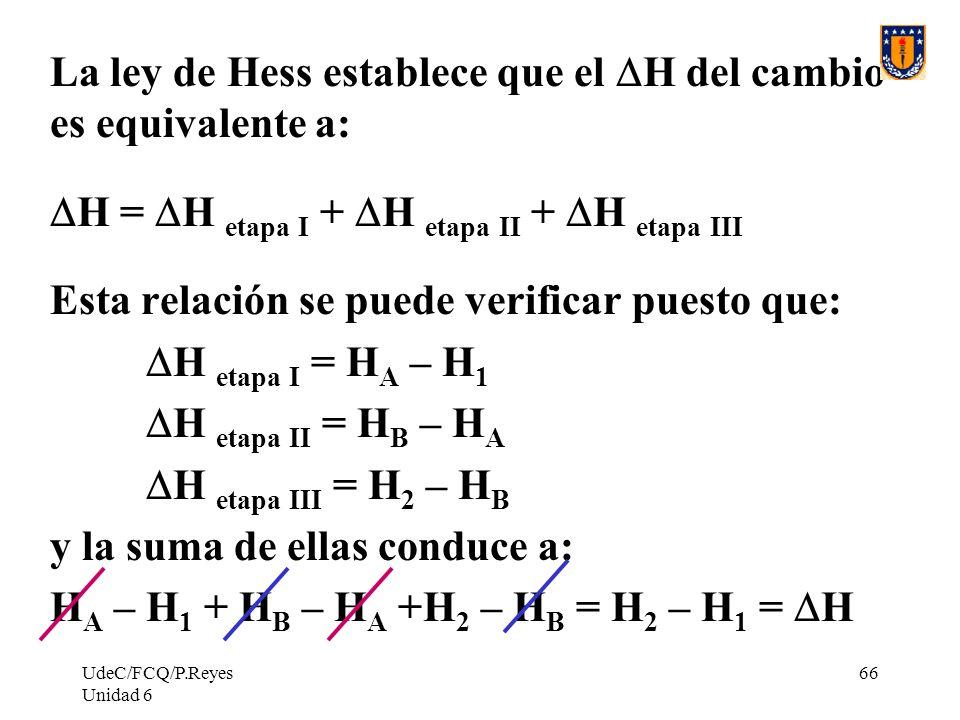 UdeC/FCQ/P.Reyes Unidad 6 66 La ley de Hess establece que el H del cambio es equivalente a: H = H etapa I + H etapa II + H etapa III Esta relación se