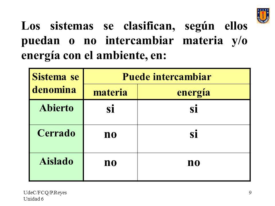 UdeC/FCQ/P.Reyes Unidad 6 9 Los sistemas se clasifican, según ellos puedan o no intercambiar materia y/o energía con el ambiente, en: Sistema se denom