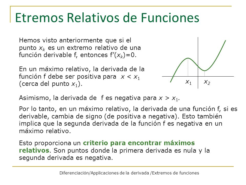 Etremos Relativos de Funciones En un máximo relativo, la derivada de la función f debe ser positiva para x < x 1 (cerca del punto x 1 ). Asimismo, la