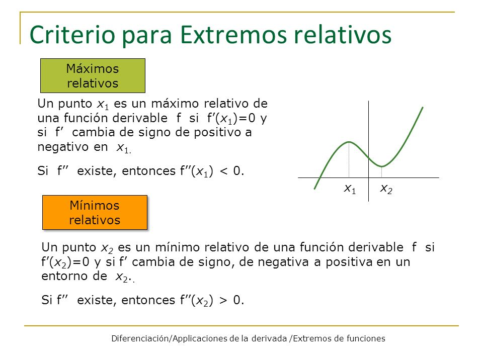 Criterio para Extremos relativos x1x1 x2x2 Un punto x 1 es un máximo relativo de una función derivable f si f(x 1 )=0 y si f cambia de signo de positi