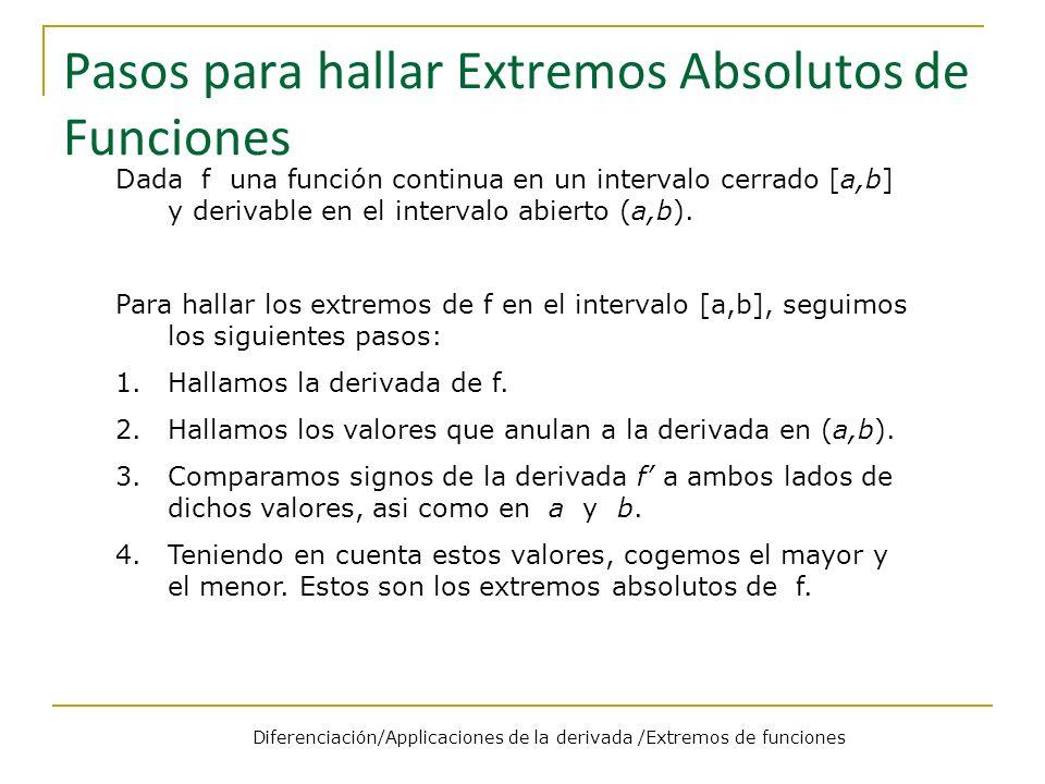 Pasos para hallar Extremos Absolutos de Funciones Dada f una función continua en un intervalo cerrado [a,b] y derivable en el intervalo abierto (a,b).