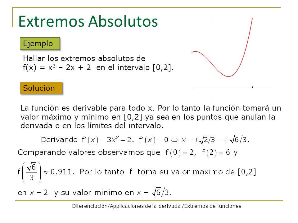 Extremos Absolutos Ejemplo Hallar los extremos absolutos de f(x) = x 3 – 2x + 2 en el intervalo [0,2]. Solución La función es derivable para todo x. P