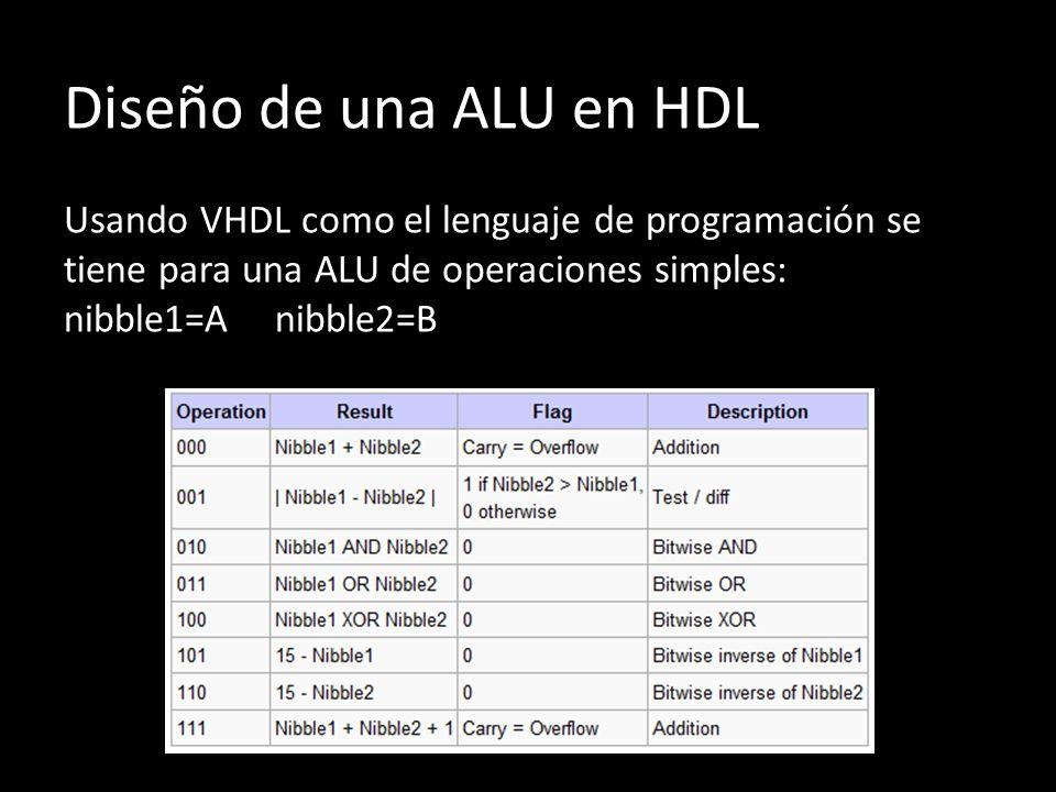 Diseño de una ALU en HDL Usando VHDL como el lenguaje de programación se tiene para una ALU de operaciones simples: nibble1=Anibble2=B