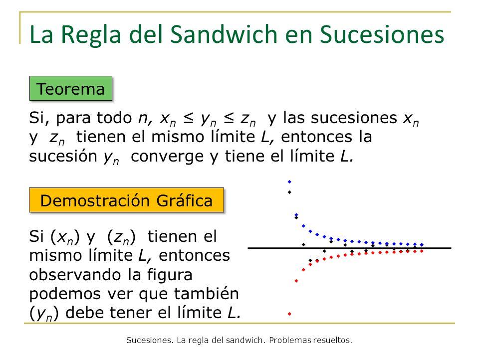 La Regla del Sandwich en Sucesiones Si, para todo n, x n y n z n y las sucesiones x n y z n tienen el mismo límite L, entonces la sucesión y n converg