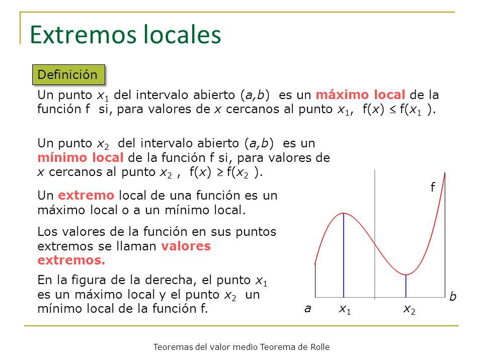 Teoremas del valor medio Teorema de Rolle Extremos locales a b f x1x1 x2x2 Definición Un punto x 1 del intervalo abierto (a,b) es un máximo local de l