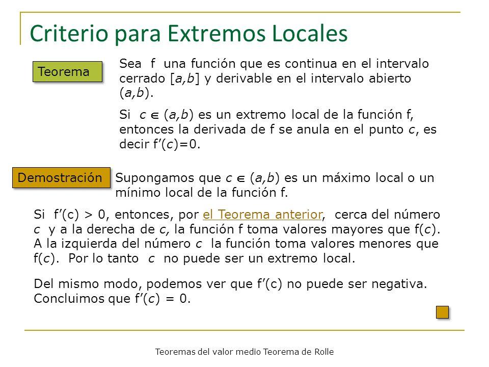 Teoremas del valor medio Teorema de Rolle Criterio para Extremos Locales Teorema Sea f una función que es continua en el intervalo cerrado [a,b] y der
