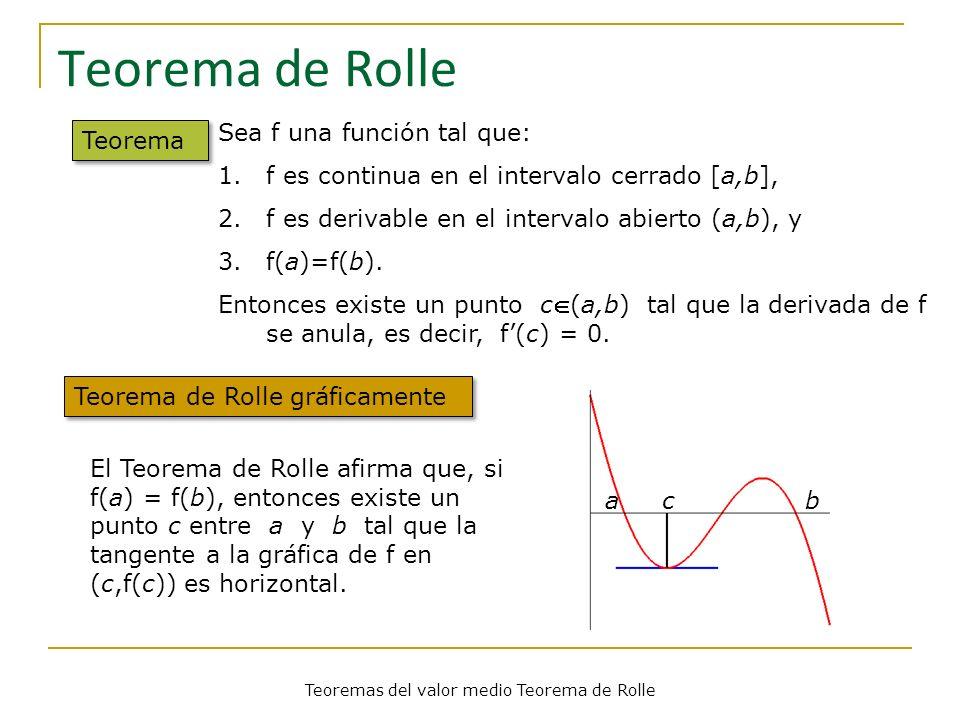 Teoremas del valor medio Teorema de Rolle Teorema de Rolle Teorema Demostración Si f(x)=f(a)=f(b) para todo x entre a y b, entonces f es una función constante, y la derivada de f se anula para todo x, y c puede ser cualquier punto entre a y b.