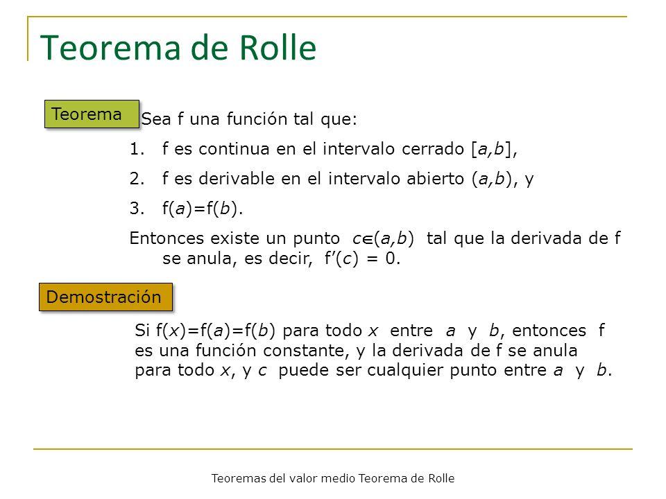 Teoremas del valor medio Teorema de Rolle Teorema de Rolle Teorema Demostración (cont.) Si f no es una función constante, entonces o su máximo en [a,b] es mayor que f(a) o su mínimo es menor que f(a).