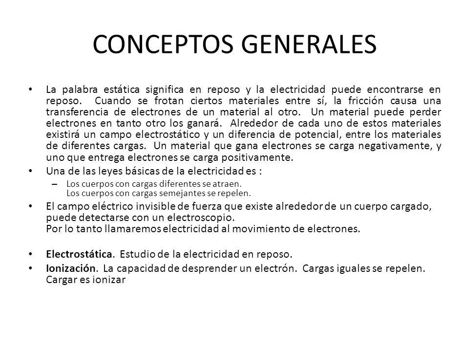CONCEPTOS GENERALES La palabra estática significa en reposo y la electricidad puede encontrarse en reposo. Cuando se frotan ciertos materiales entre s