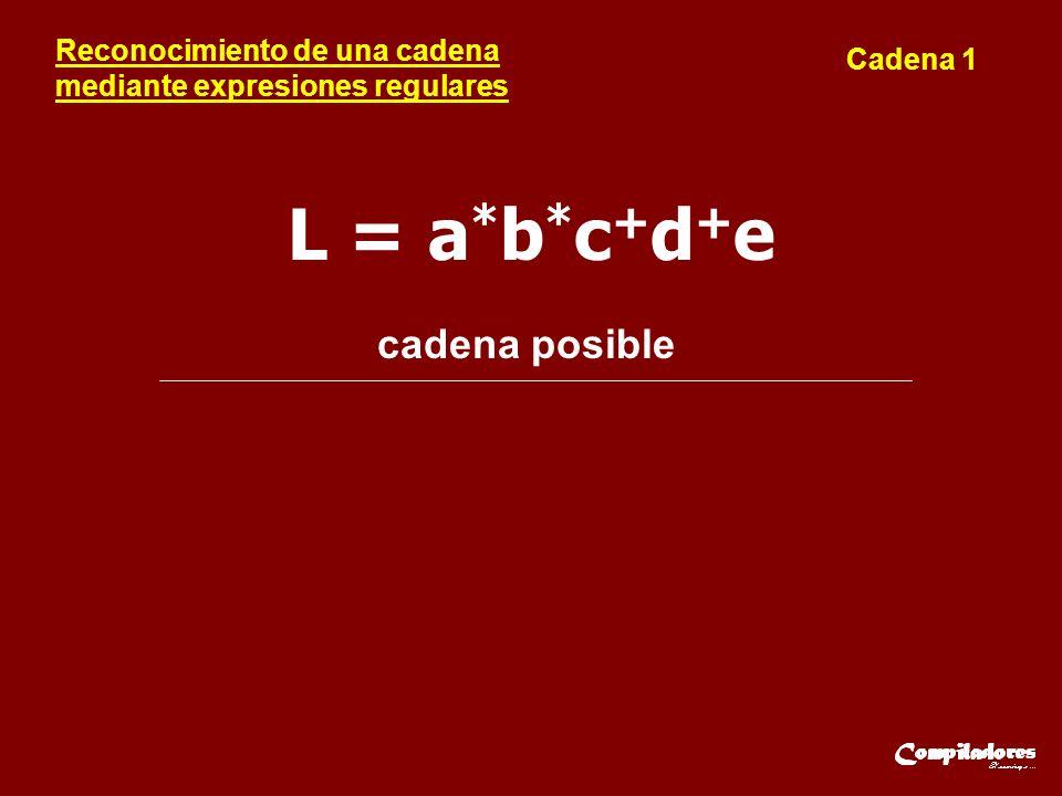 Reconocimiento de una cadena mediante expresiones regulares L = a * b * c + d + e cadena posible Cadena 1