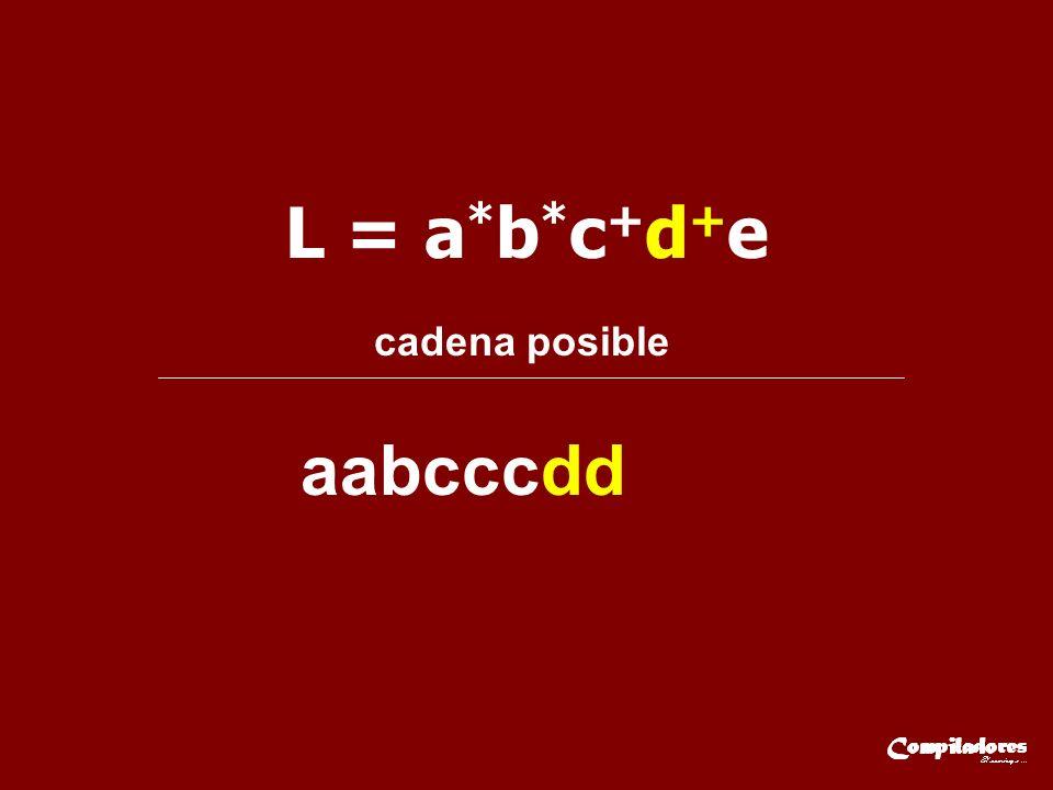 L = a * b * c + d + e cadena posible aabcccdd