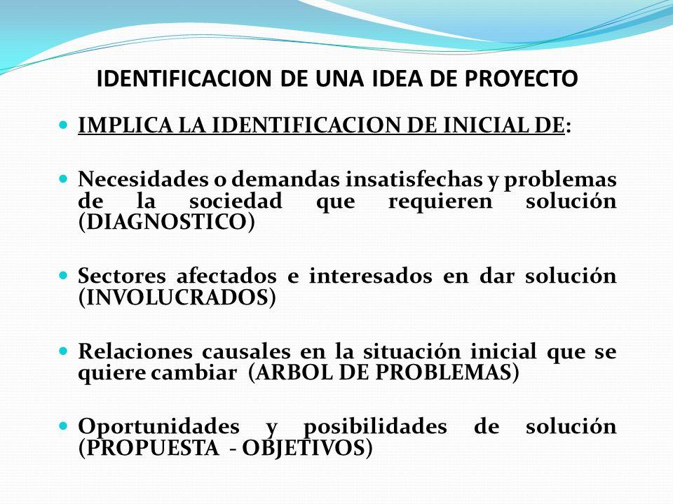 TIPOLOGIA Proyectos definidos por su aportación objetiva (material): el peso fundamental del proyecto es la aportación material, la referencia del pro