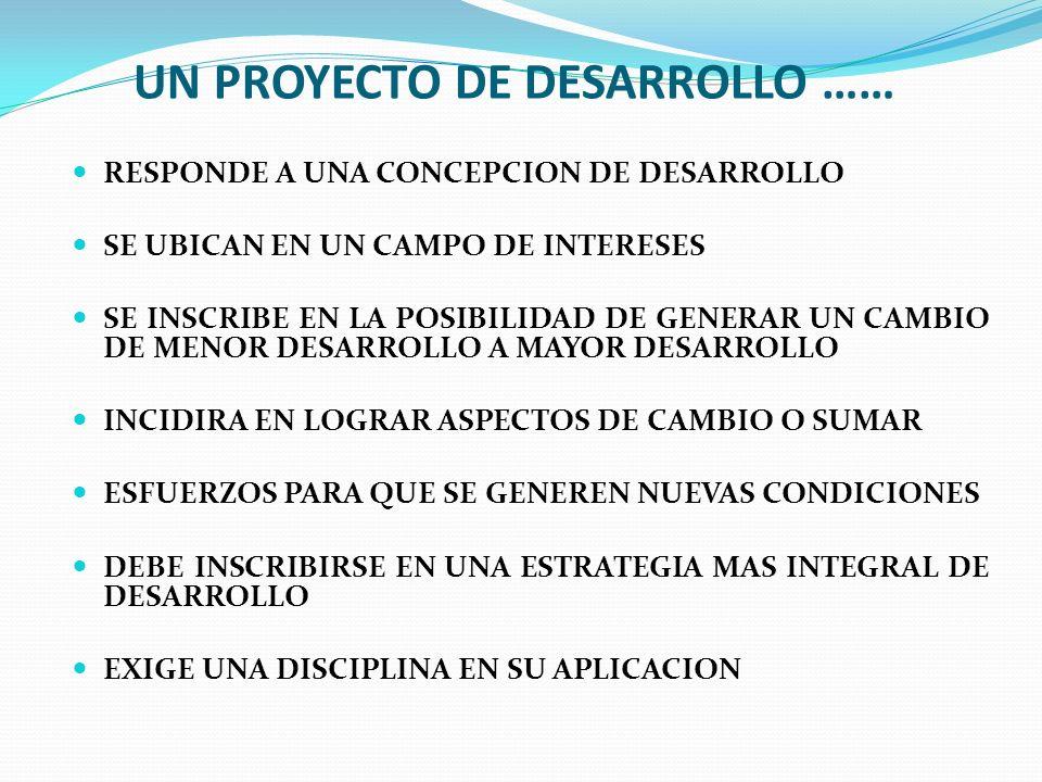 ASPECTOS ESENCIALES DE UN PROYECTO 1. Conjunto de acciones localizadas 2. Su objetivo es conseguir apoyar o promover un proceso de desarrollo garantiz