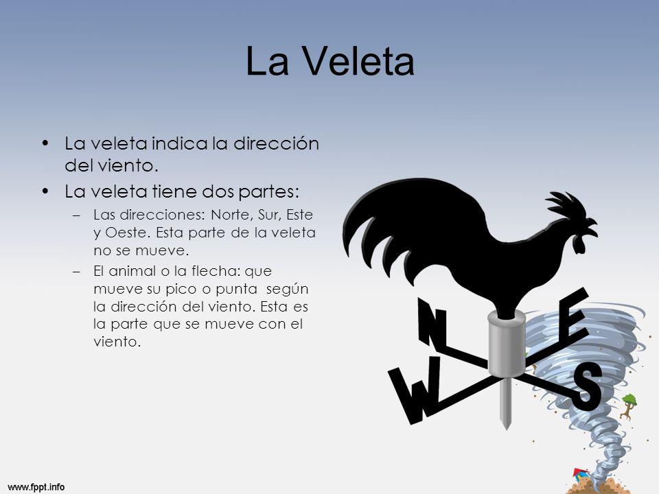 La Veleta La veleta indica la dirección del viento. La veleta tiene dos partes: –Las direcciones: Norte, Sur, Este y Oeste. Esta parte de la veleta no