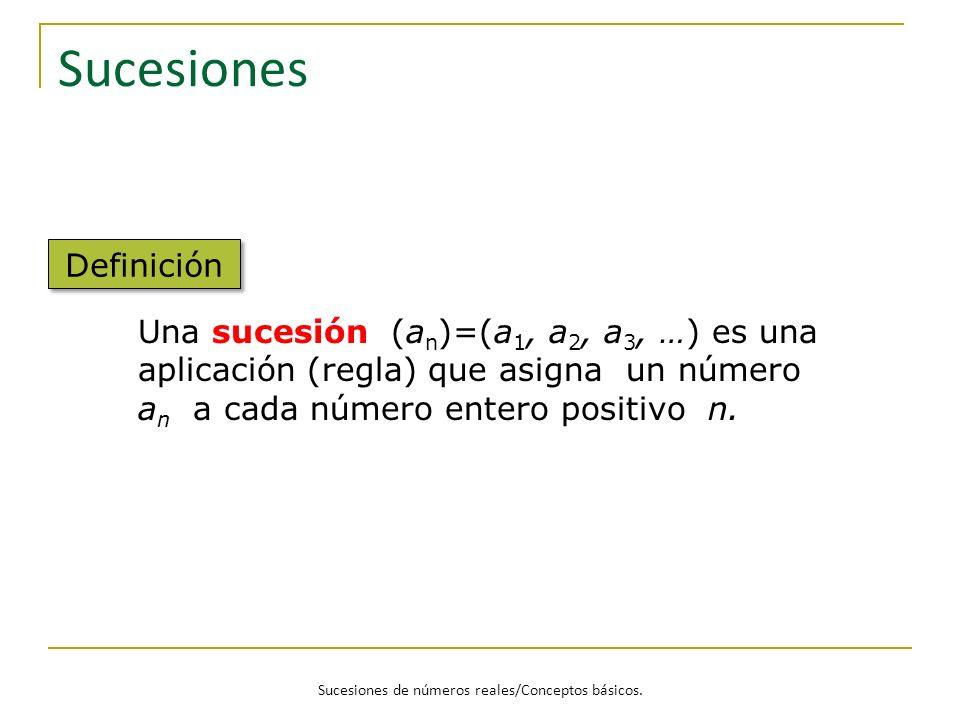 Sucesiones Definición Una sucesión (a n )=(a 1, a 2, a 3, …) es una aplicación (regla) que asigna un número a n a cada número entero positivo n.