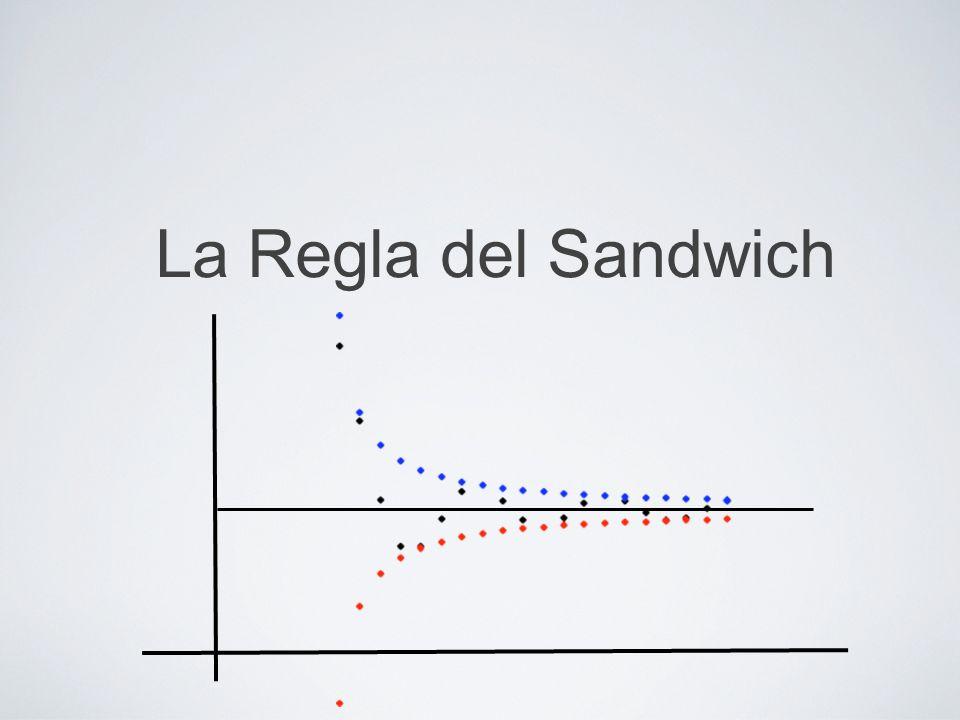 La Regla del Sandwich para sucesiones La Regla del Sandwich es un teorema que nos permite calcular límites de sucesiones complicadas comparándolas con sucesiones más sencillas.