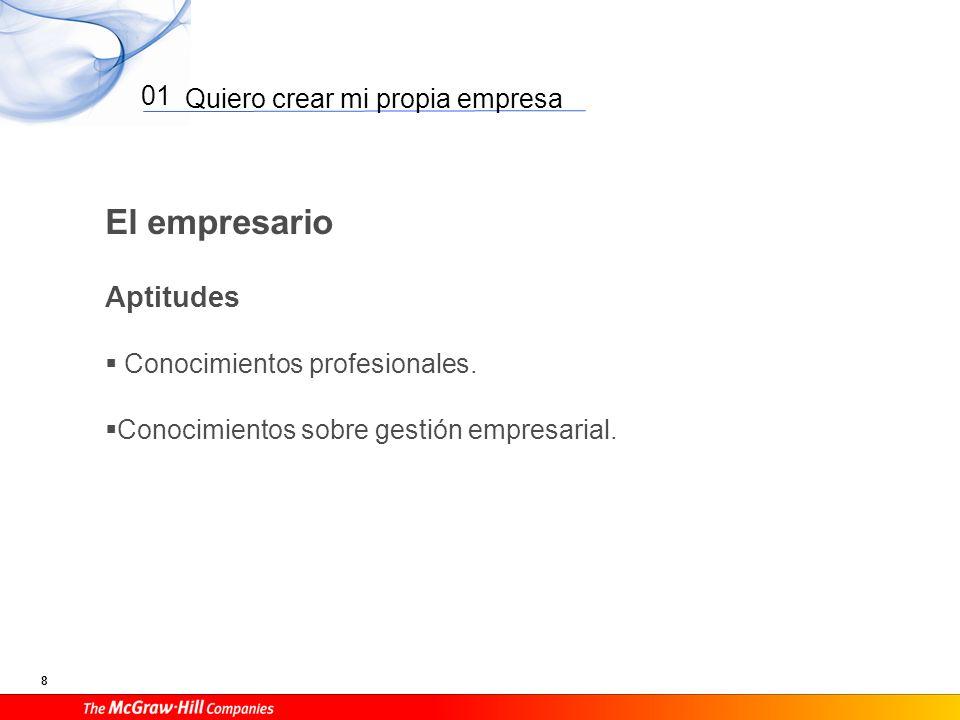 Quiero crear mi propia empresa 8 01 El empresario Aptitudes Conocimientos profesionales.