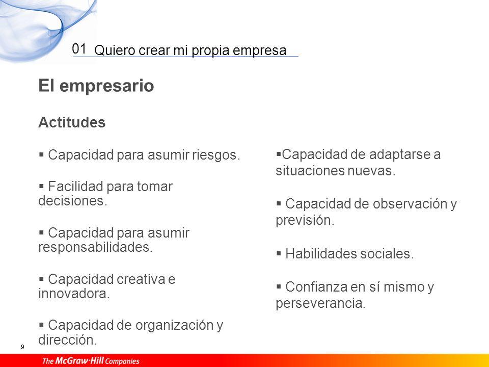 Quiero crear mi propia empresa 10 01