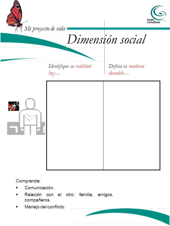Mi proyecto de vida Identifique su realidad hoy… Defina su mañana deseable… Dimensión social Comprende: Comunicación. Relación con el otro: familia, a
