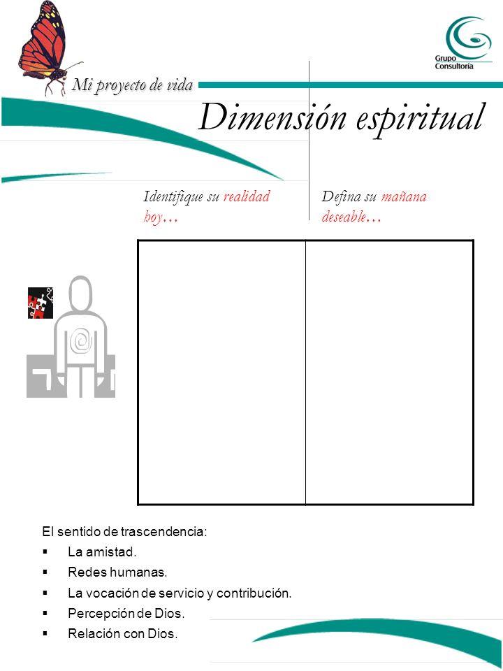 Mi proyecto de vida Identifique su realidad hoy… Defina su mañana deseable… Dimensión espiritual El sentido de trascendencia: La amistad. Redes humana