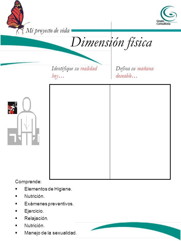 Mi proyecto de vida Identifique su realidad hoy… Defina su mañana deseable… Dimensión física Comprende: Elementos de Higiene. Nutrición. Exámenes prev