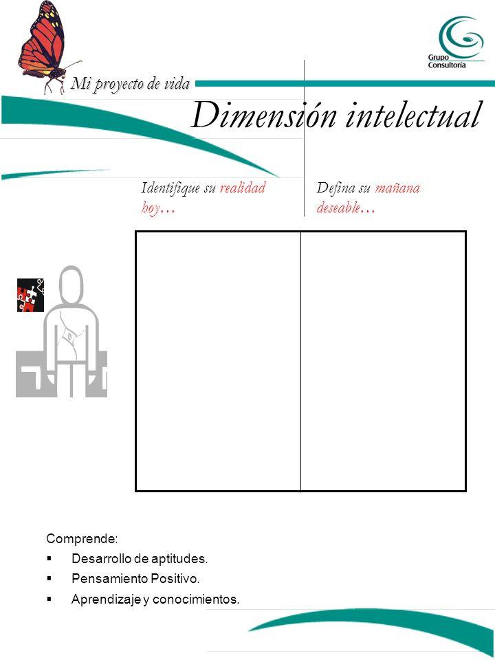 Mi proyecto de vida Identifique su realidad hoy… Defina su mañana deseable… Dimensión intelectual Comprende: Desarrollo de aptitudes. Pensamiento Posi