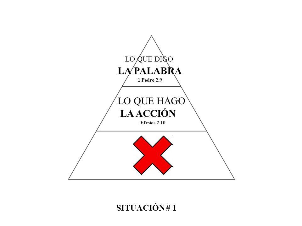 LO QUE SOY CARACTER Tito 2.8 LO QUE DIGO LA PALABRA 1 Pedro 2.9 SITUACIÓN # 2