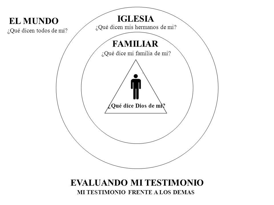 MI TESTIMONIO FRENTE A LOS DEMAS FAMILIAR IGLESIA EL MUNDO EVALUANDO MI TESTIMONIO ¿Qué dice mi familia de mi? ¿Qué dicen mis hermanos de mi? ¿Qué dic