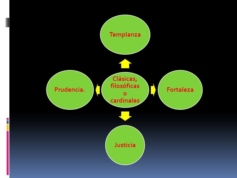 Clásicas, filosóficas o cardinales TemplanzaFortalezaJusticiaPrudencia.