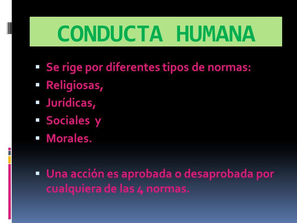 CONDUCTA HUMANA Se rige por diferentes tipos de normas: Religiosas, Jurídicas, Sociales y Morales.