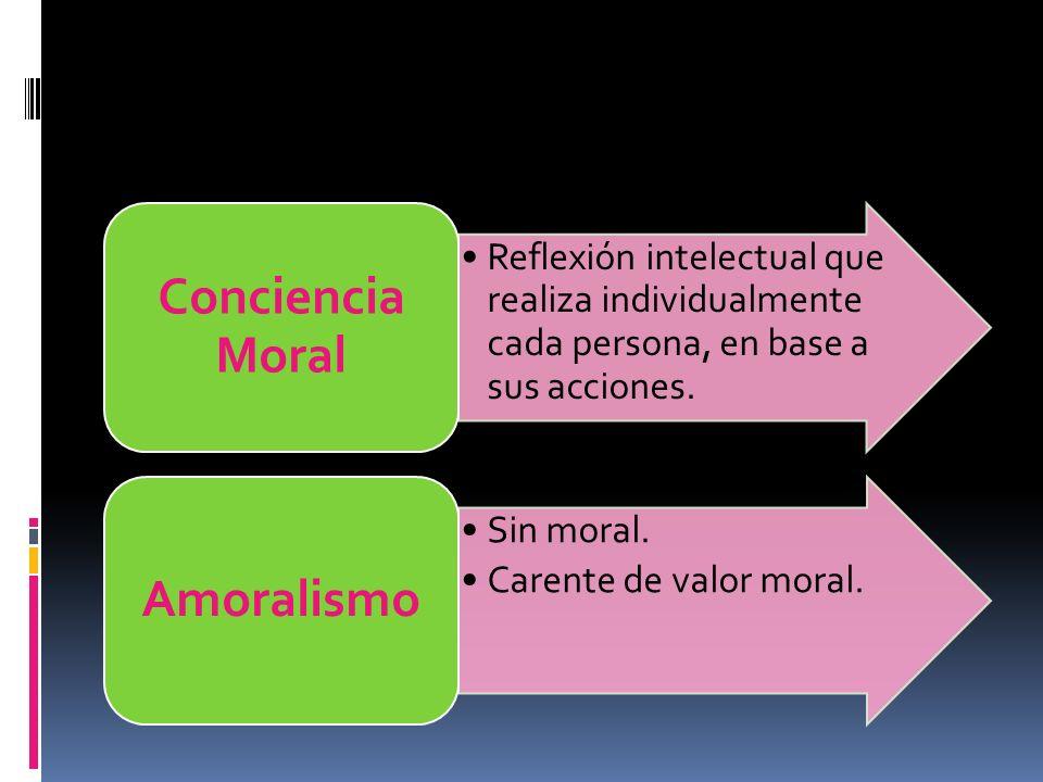 Reflexión intelectual que realiza individualmente cada persona, en base a sus acciones.