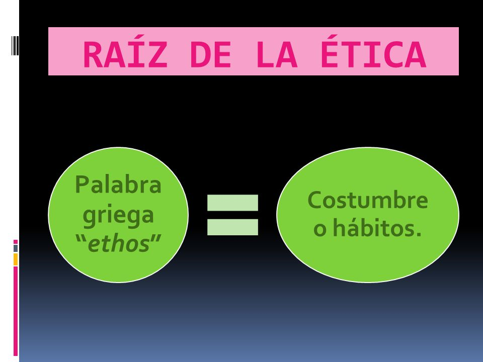 RAÍZ DE LA ÉTICA Palabra griegaethos Costumbre o hábitos.
